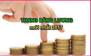 xay-dung-he-thong-thang-bang-luong-2