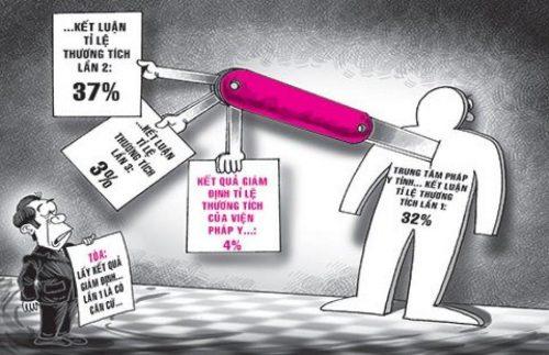 Xác định tỷ lệ thương tật như thế nào theo quy định của Bộ luật tố tụng hình sự ?