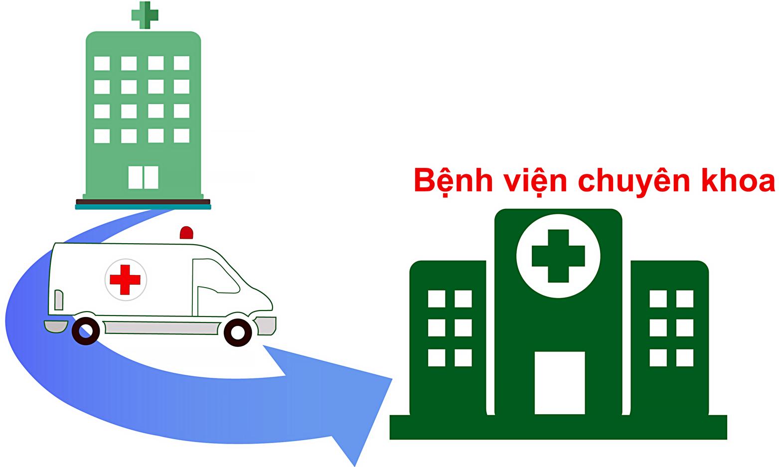 Khám trái tuyến được hưởng bảo hiểm y tế