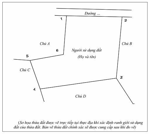Bản mô tả ranh giới mốc giới thửa đất