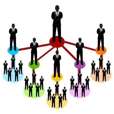 Xử lý khoản tiền đã ký quỹ của doanh nghiệp bán hàng đa cấp được quy định như thế nào?