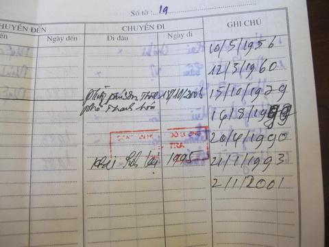 Sửa chữa sai sót khi ghi giấy tờ hộ tịch theo quy định của pháp luật