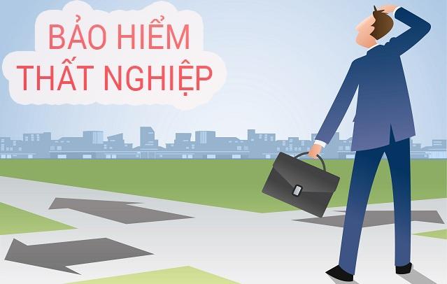 Nơi nhận bảo hiểm thất nghiệp ở Bắc Ninh