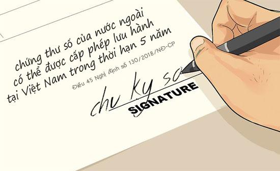 Giấy phép sử dụng chứng thư số nước ngoài tại Việt Nam