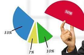 Giới hạn góp vốn mua cổ phần của ngân hàng thương mại và tổ chức tài chính khác