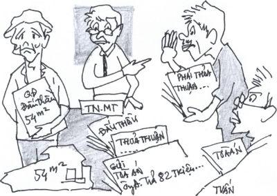 Khởi kiện hành vi hành chính liên quan đến quản lý đất đai