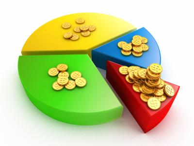 Định giá tài sản góp vốn thành lập công ty 2019 mới nhất – Luật Toàn Quốc