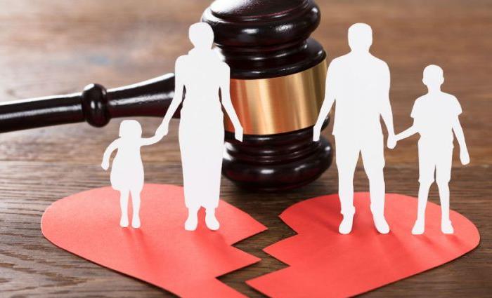 Thủ tục ly hôn theo quy định của pháp luật năm 2020